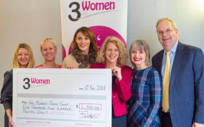 3Women Winter Sparkler raises £1500!